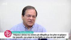 Χρήστος Νικολόπουλος